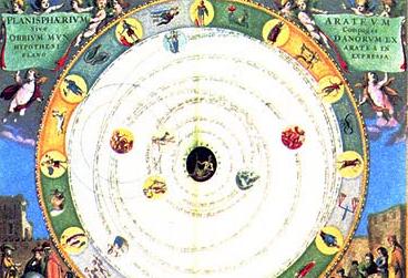 астрологический квадрат отношений